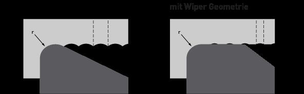Wiper-Geometrie4